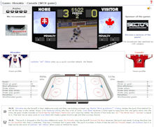 Game Screenshot - Powerplay Manager Hockey