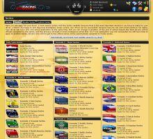 Game Screenshot - My Racing Career