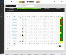 Game Screenshot - Soccer-Manager.Org